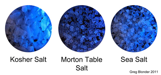 different salt crystals
