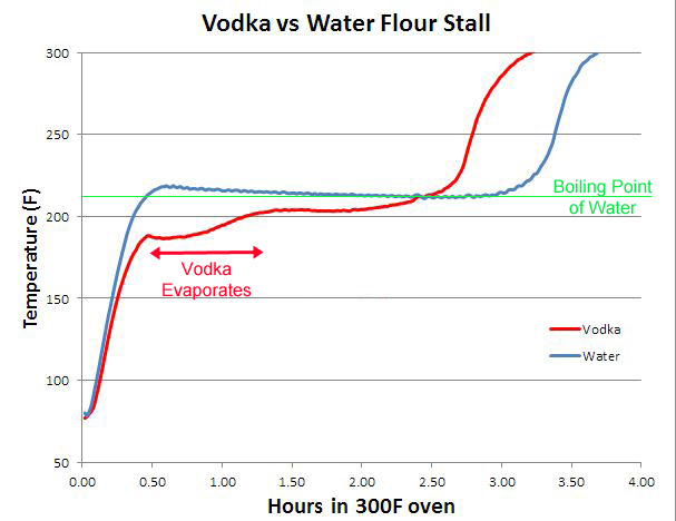 vodka water stall