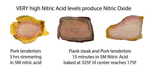 Nitric Acid Burns Rela...