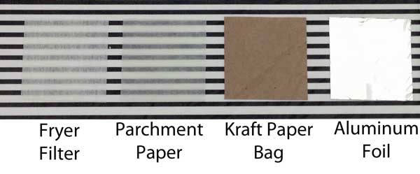 paper types for wrapping food
